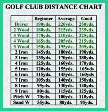 Golf Games - Golf Swing Speed - One Golf Swing Tip to a Improving