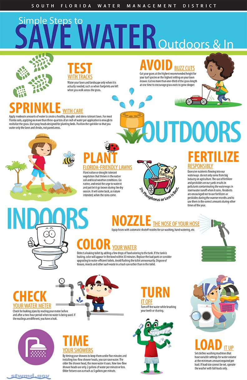 Image Result For How To Conserve Water Save Water Poster Water Conservation Poster Save Water