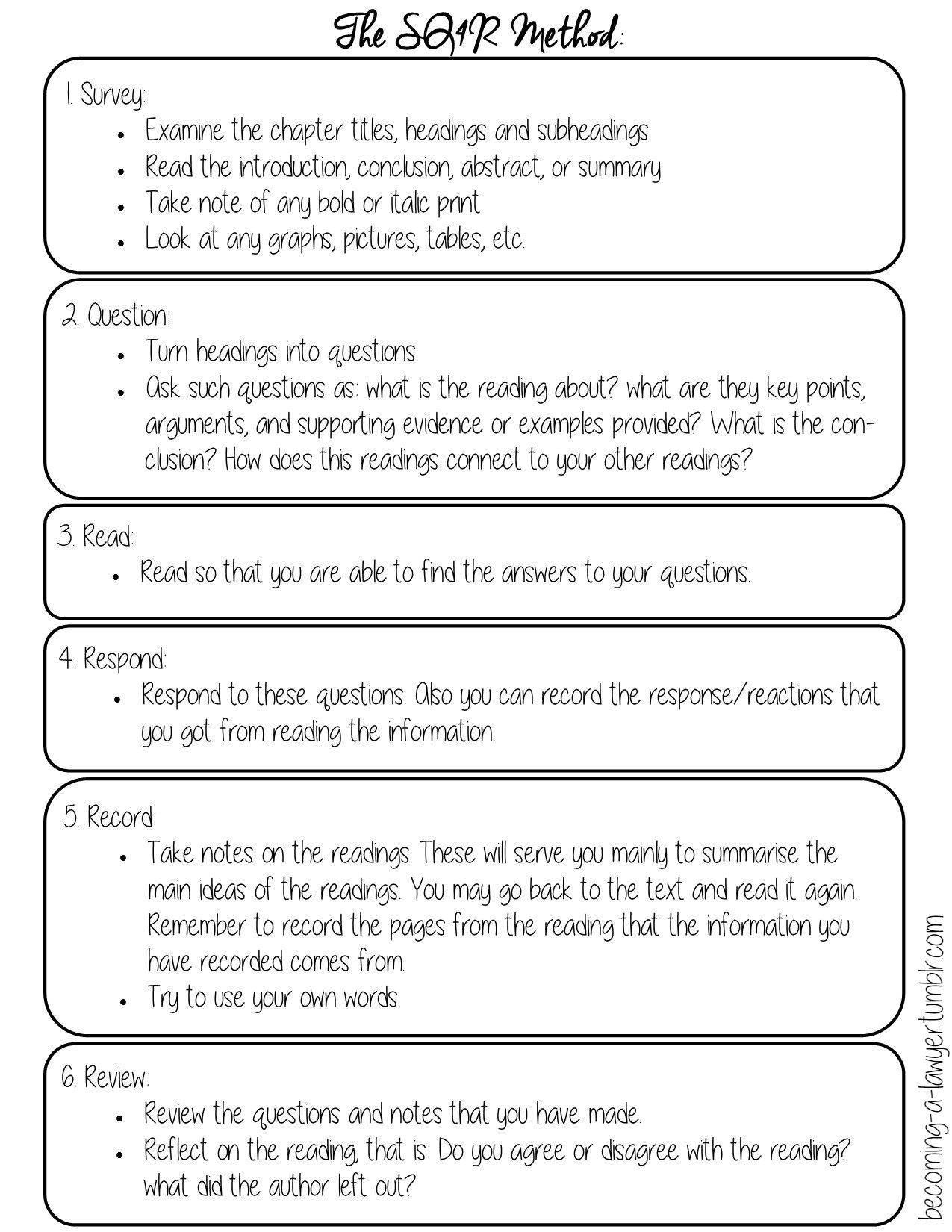Sq4r Template Sq3r Reading Graphic Organizer 02 03