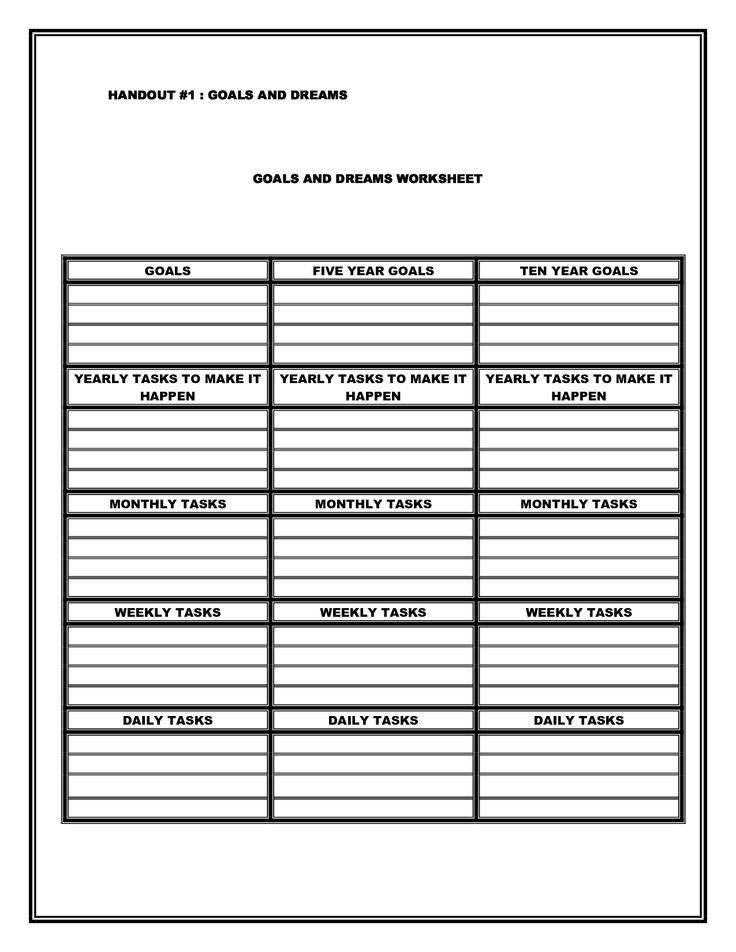 Healthy Boundaries Worksheet – Codependency Worksheet