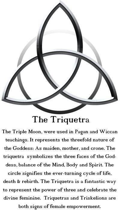 The Triquetra