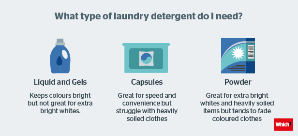 What Washing Detergent To Use Which University Laundry