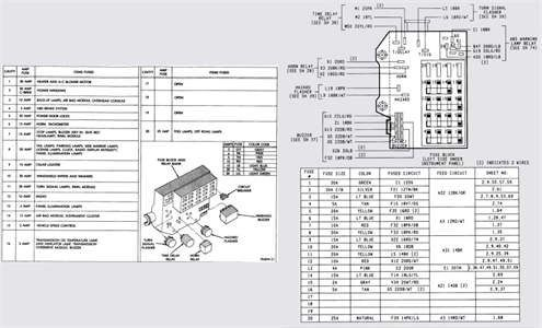 fuse box diagram 1995 dodge dakota fixya throughout 1995 dodge rh pinterest com