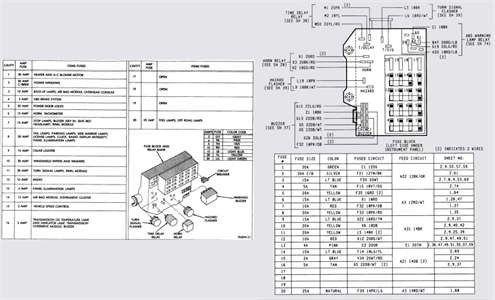 2008 Dodge Ram 1500 Fuse Box Diagram Thrust Stage Detailed Van Wiring Data Old Style 2009