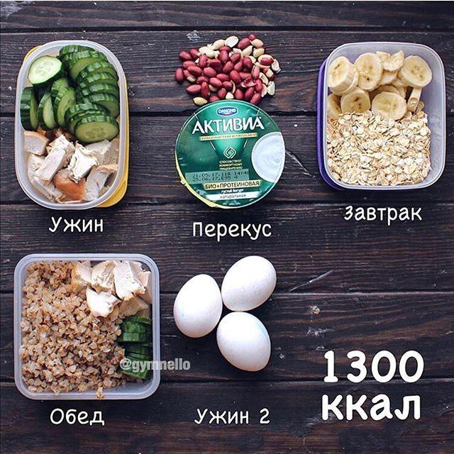 Рецепты для здорового питания и похудения