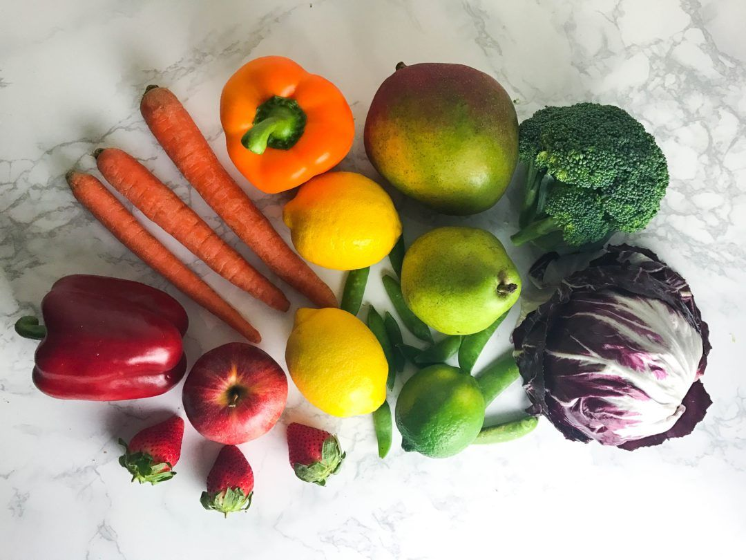 FAQ Friday - Produce With Power