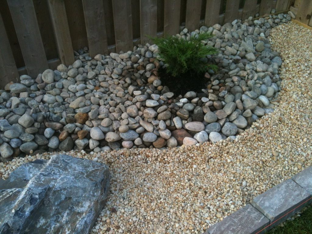 Japanese rock garden front yard home love pinterest for River rock landscaping
