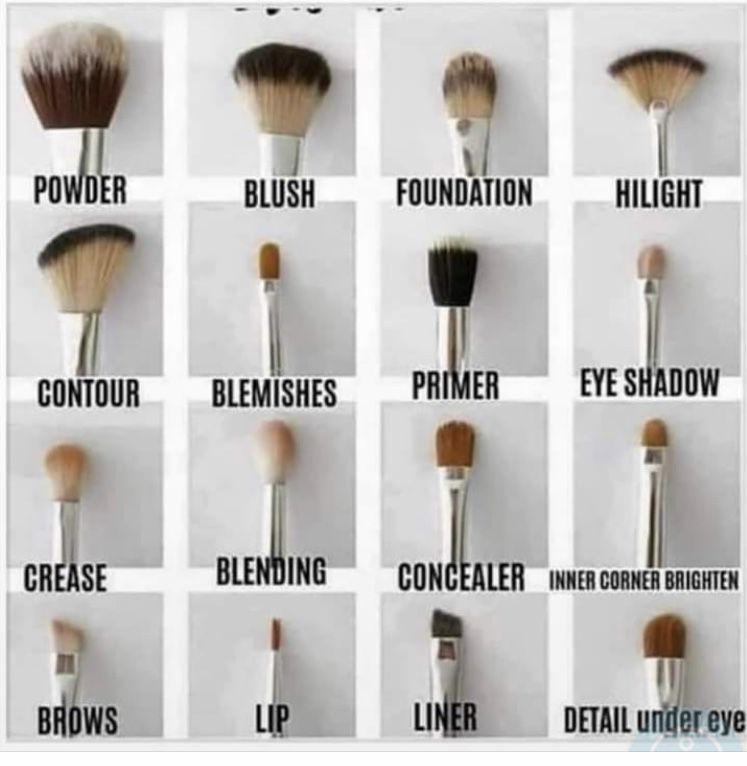 Pin On Makeup Brush Uses