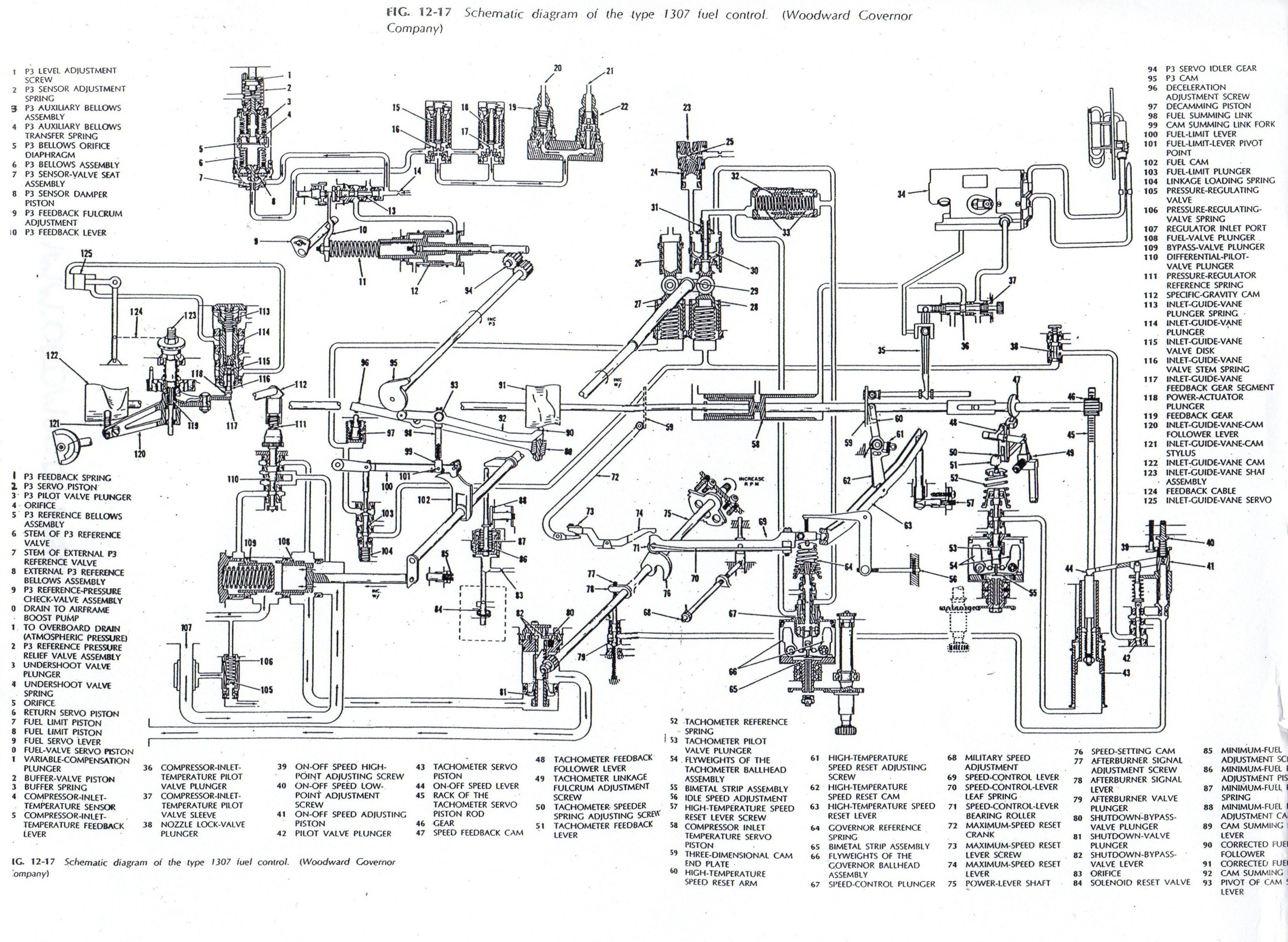 A Schematic Drawing Of The Woodward Type Main Engine