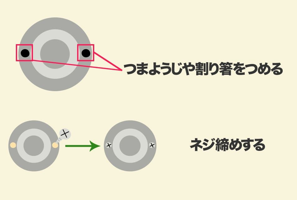ドアノブ握り玉の緩み ぐらつきの調整と修理方法 生活救急車 修理 ドアノブ ノブ