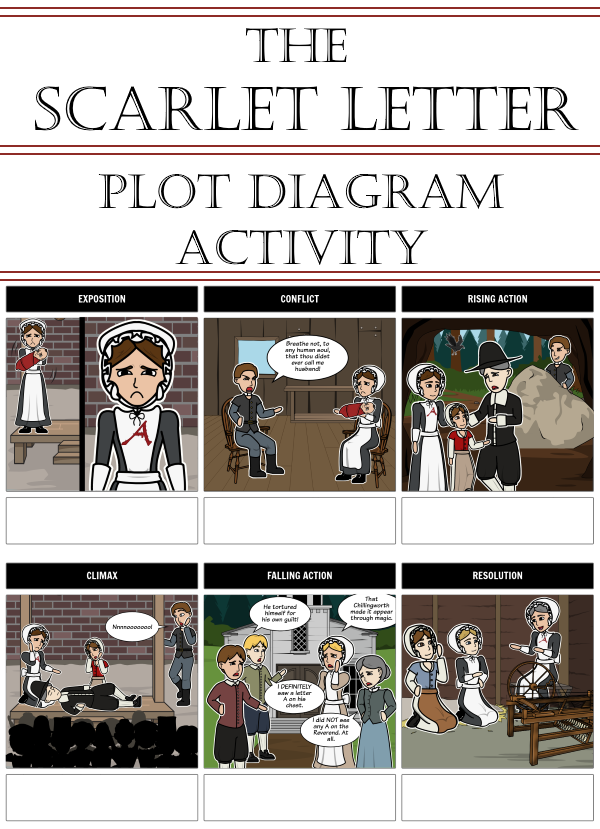 Create visual plot diagrams for The Scarlet Letter by
