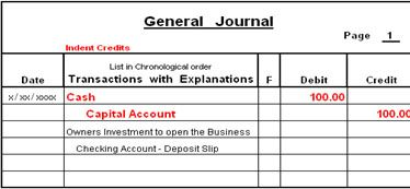 A General Journal Entry Shows Each Transaction With A Memo In A