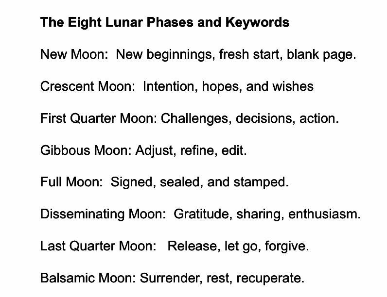 Moon Phases Old World Meanings