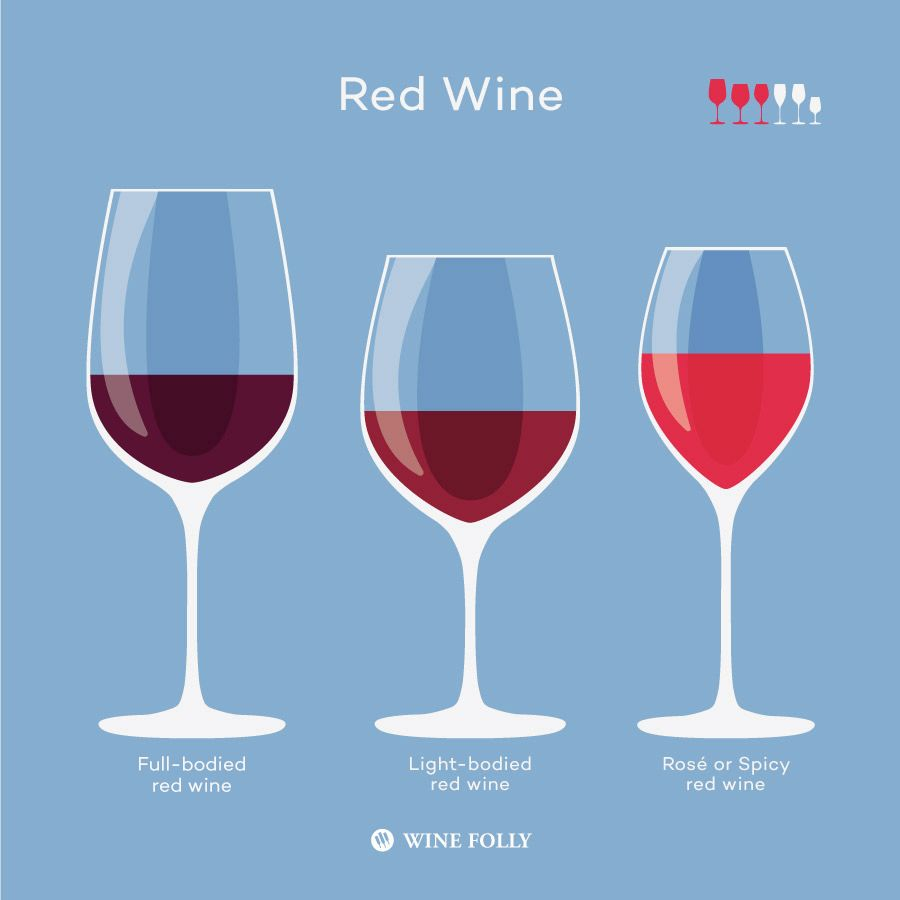 Weingläser Set Aldi How To Choose The Right Wine Glasses For You Useful Stuff
