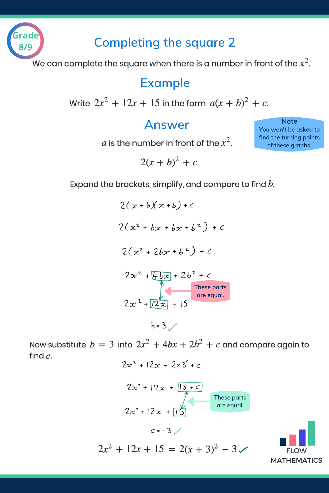 Quadratic Equations Revision Guides
