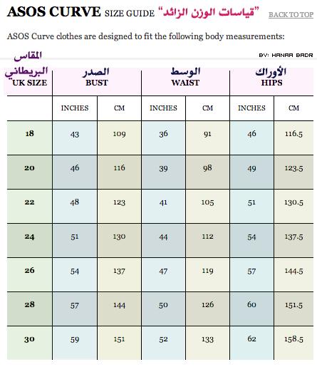 كيفية معرفة مقاسات الملابس عبر المواقع الإلكترونية مدونة هناء Asos Curve Asos Body Measurements