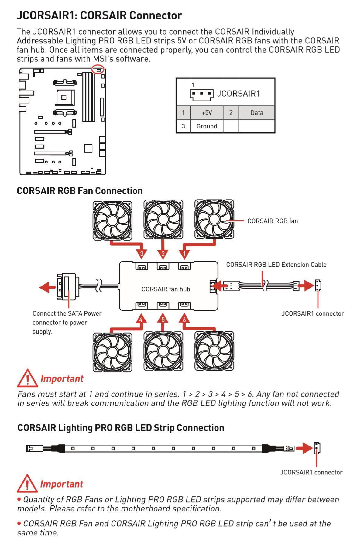 60 Luxury Rgb Fan Wiring Diagram Ceiling Fan Wiring House Wiring Wire