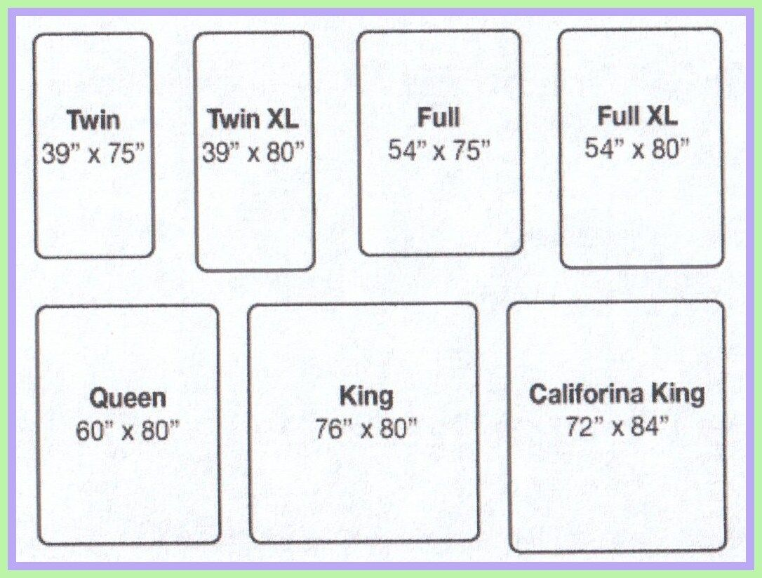 72 Reference Of Bed Sheet Queen Size Measurements King Size Sheets Mattress Size Chart King Size Bed Dimensions