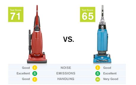 best rated vacuum cleaners from consumer reports - Consumers Report Vacuum Cleaners
