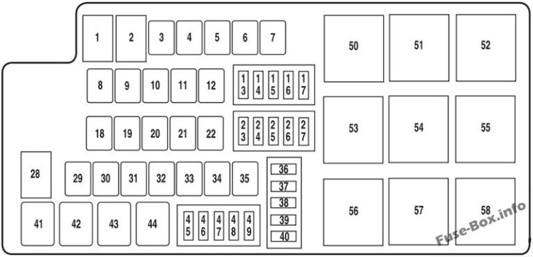 Under Hood Fuse Box Diagram Ford Mustang 2010 2011 2012 2013 2014 Fuse Panel Ford Fusion Fuse Box