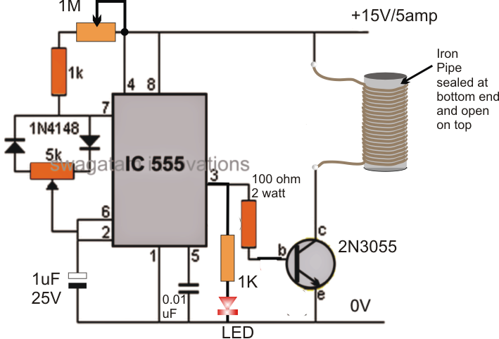 The post explains a small induction heater circuit which could be ...