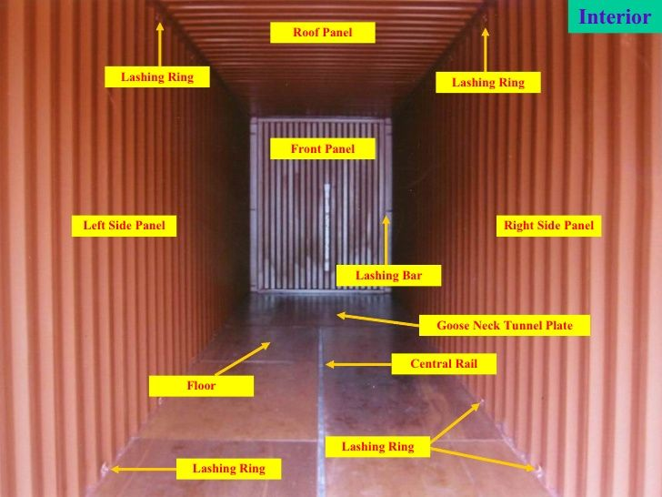 Image Result For Shipping Container Lashing Rings Roof