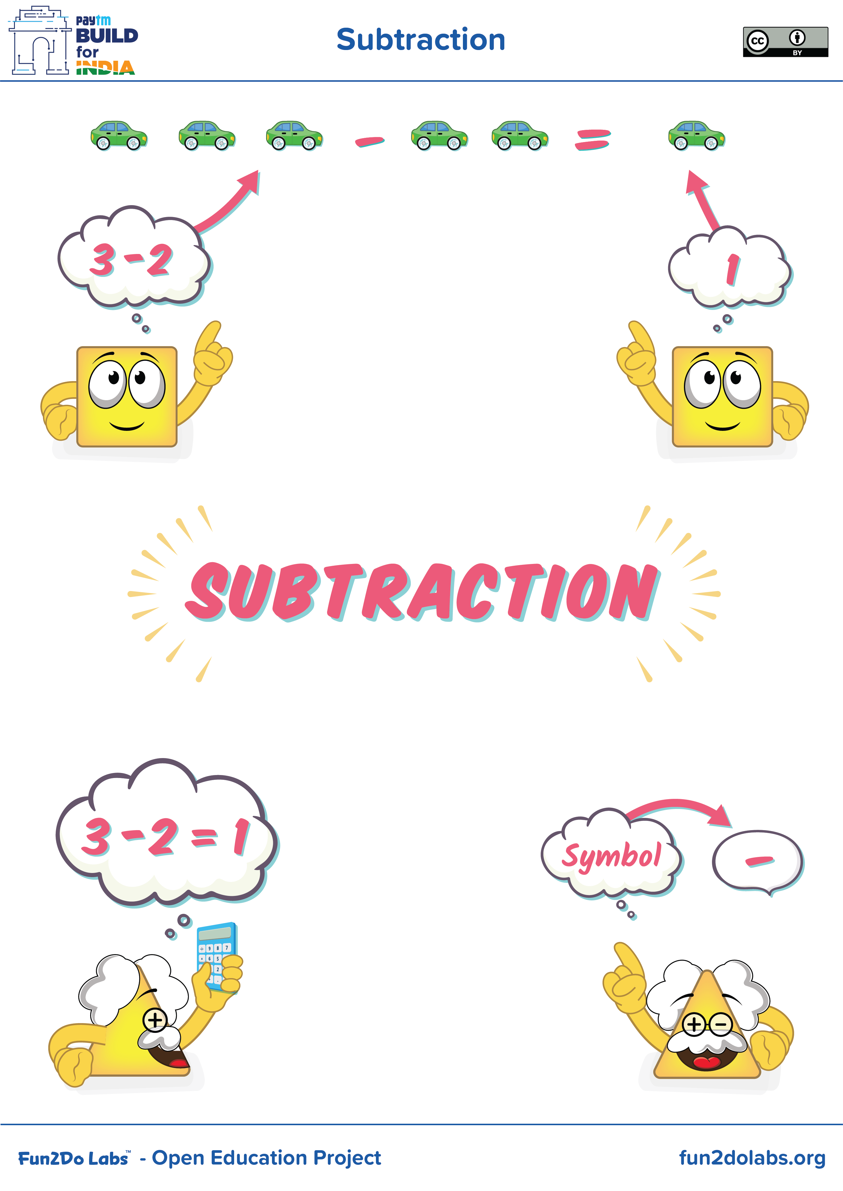 What is Subtraction, How to Subtract Two Numbers