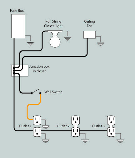 Electrical Wiring Diagram For A Room : Above is a simple explanation of what we started with our