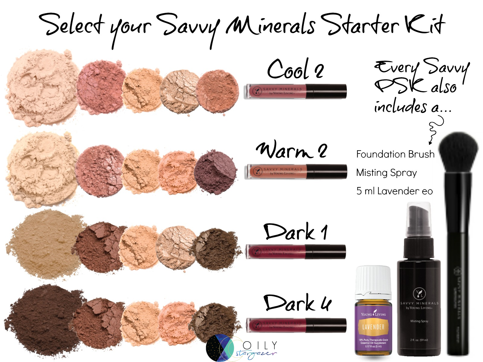 Select your Savvy Minerals Starter Kit and get ready to