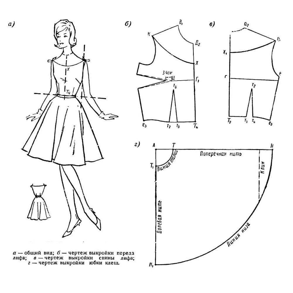 Выкройки для платьев в картинках для фото 654