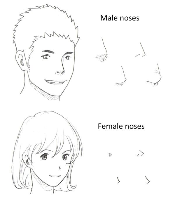 How To Draw Manga Nose Johnny S How To Draw Manga Nose Drawing Manga Nose Manga Drawing
