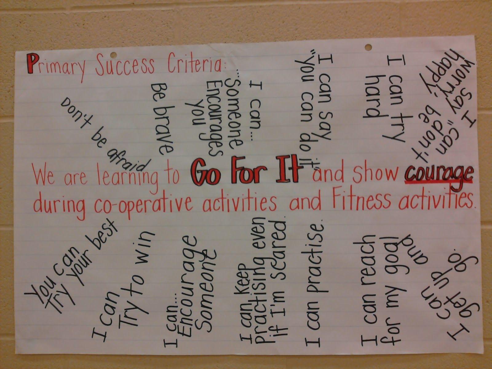 Minor updateeffective curriculum ideas preschool