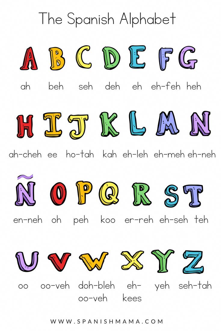 Spanish Alphabet Pronunciation Your Home Starter Kit To Teach Kids Spanish Learnspanishtips Spanish Lessons For Kids Spanish Alphabet Preschool Spanish [ 1102 x 735 Pixel ]