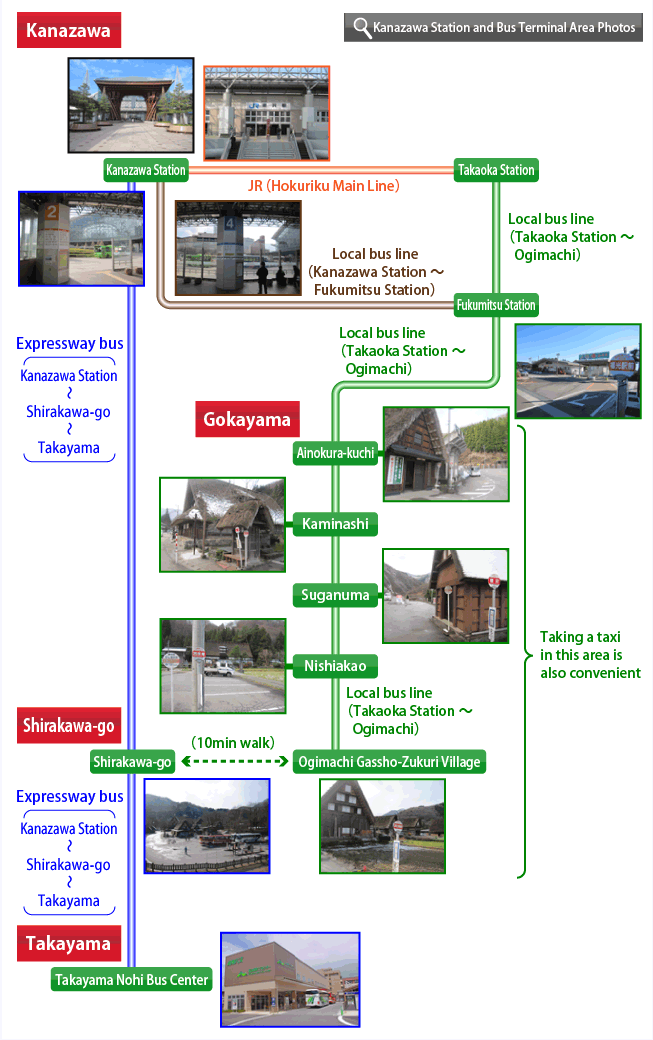 How to get around from kanazawa to the thatched roof houses world how to get around from kanazawa to the thatched roof houses world heritage sites gumiabroncs Choice Image