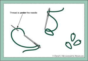 Learn Every Embroidery Stitch You'll Ever Need: Chain Stitch - Detached Single