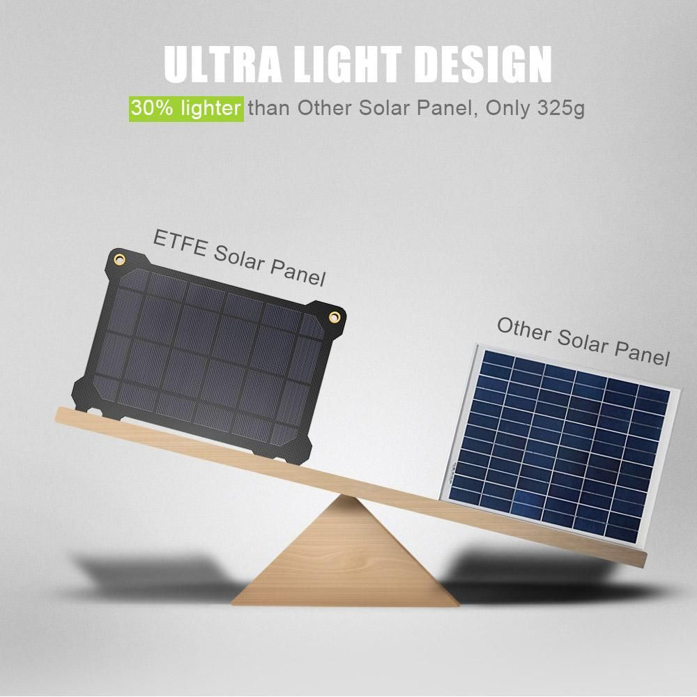 Save 36 27 99 Solar Panels Solar Energy Solutions Solar Panel System