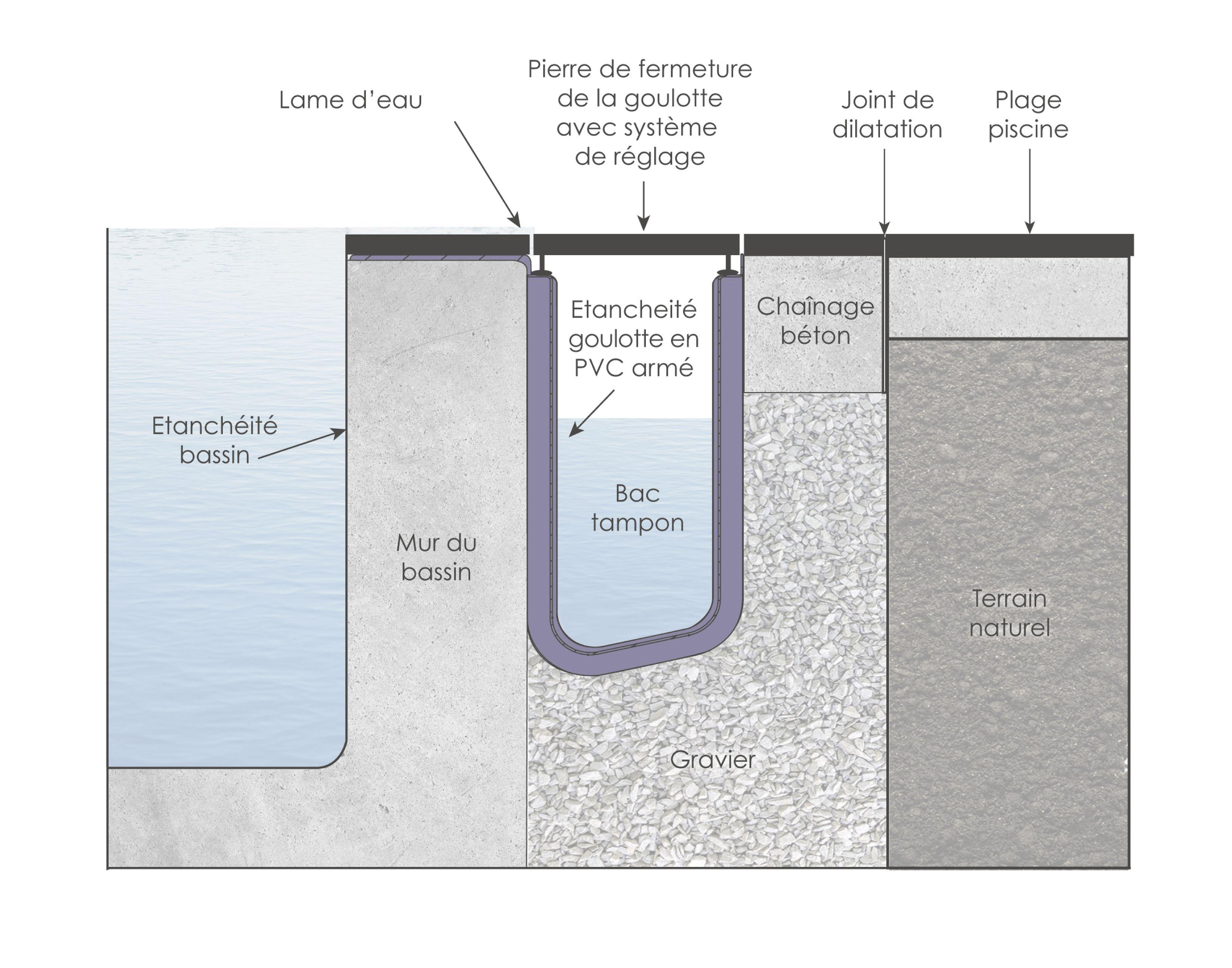 ISI-MIROIR : La piscine miroir tout simplement | planos de piscinas ...