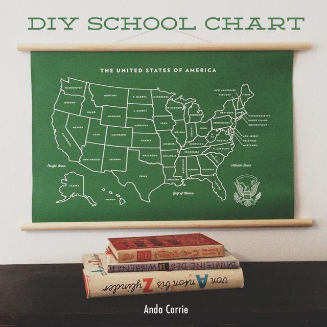DIY School chart