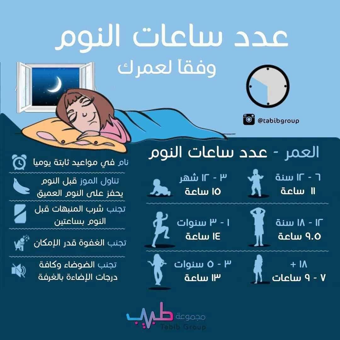 عدد ساعات النوم Info The Wiz Weather