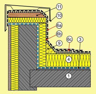 dachanschl sse beispiel attika massive bauweise details dach pinterest flachdach haus und bau. Black Bedroom Furniture Sets. Home Design Ideas