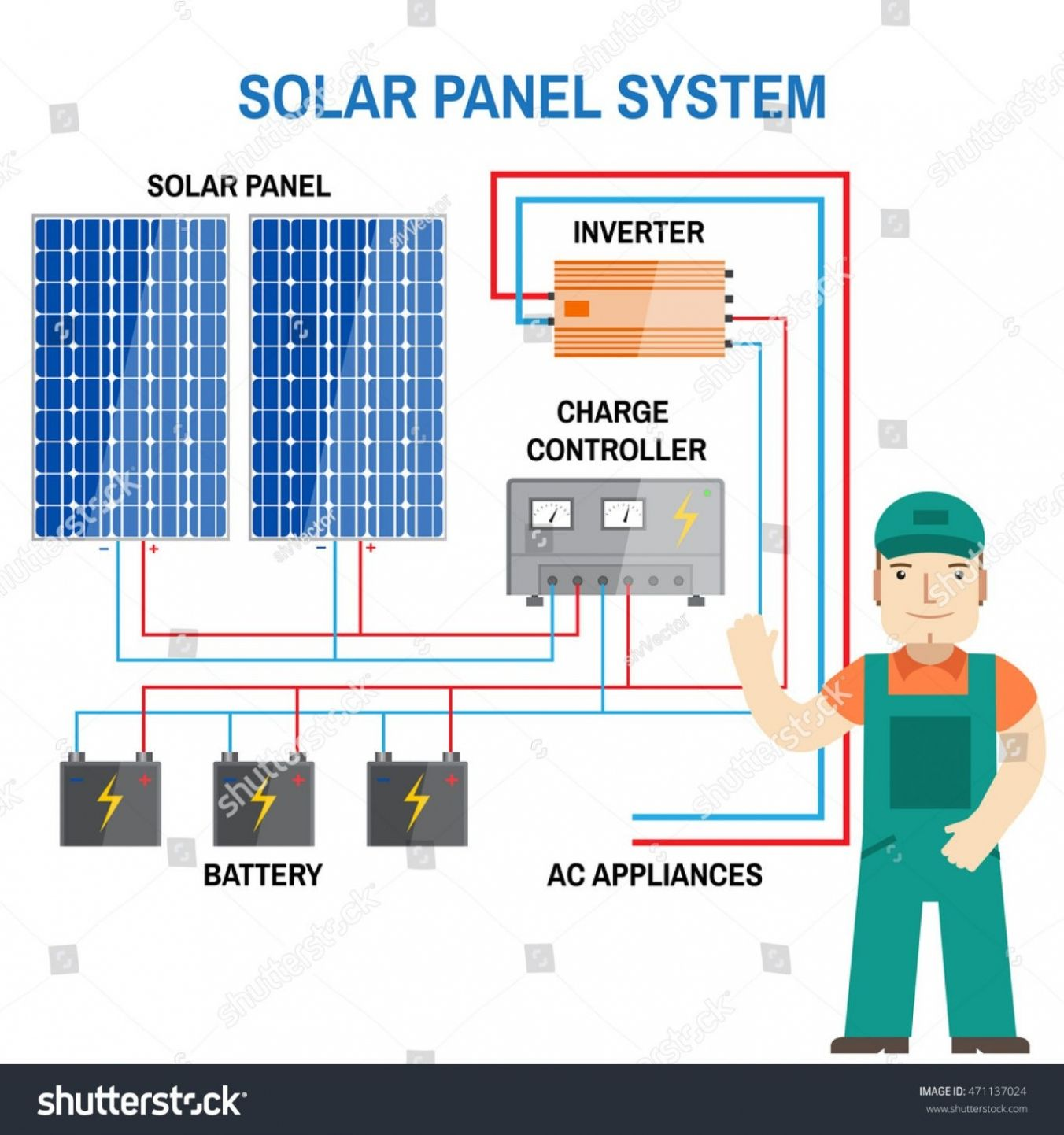 System For A Solar Panel Google On Wiring Solar Panels In Series
