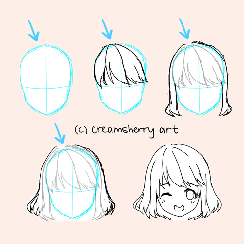 Tutorial Anime Hair And How To Draw Manga Drawing Tutorials Drawing Hair Tutorial Drawing Anime Bodies