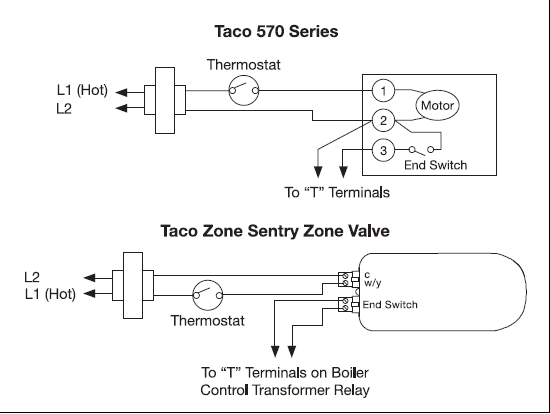 Taco Sentry Zone Valve Wiring DiagramPinterest