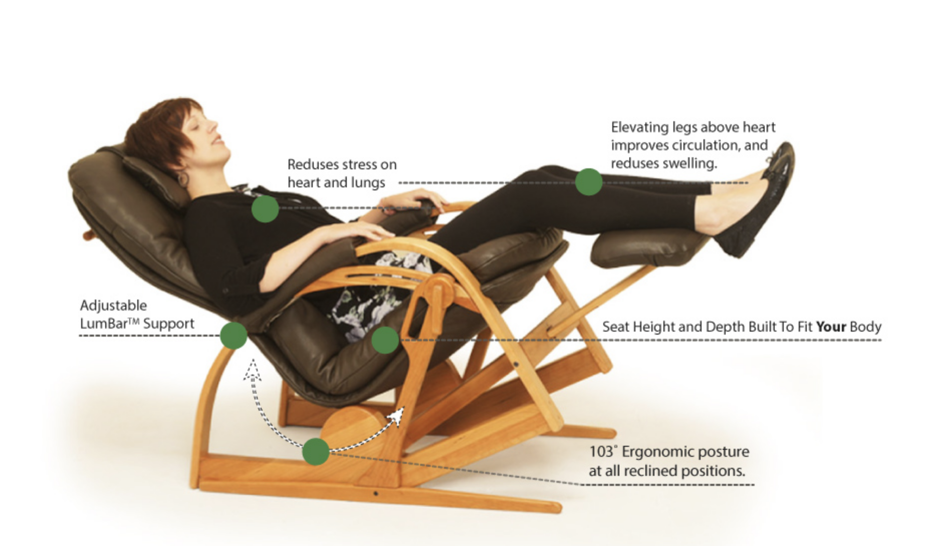 Bad Posture no more! Get the right chair for your needs!