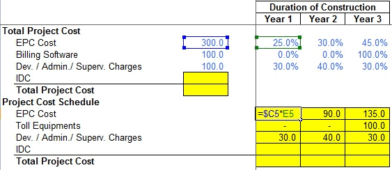 Modeling Interest During Construction Idc Excel Project Finance Project Finance Excel Finance