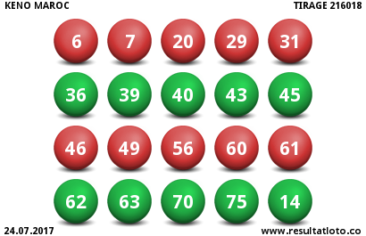Keno Maroc du Lundi 24 Juillet 2017 - Resultat du Tirage 216018 - https://www.resultatloto.co/keno-maroc-du-lundi-24-juillet-2017-resultat-du-tirage-216018/