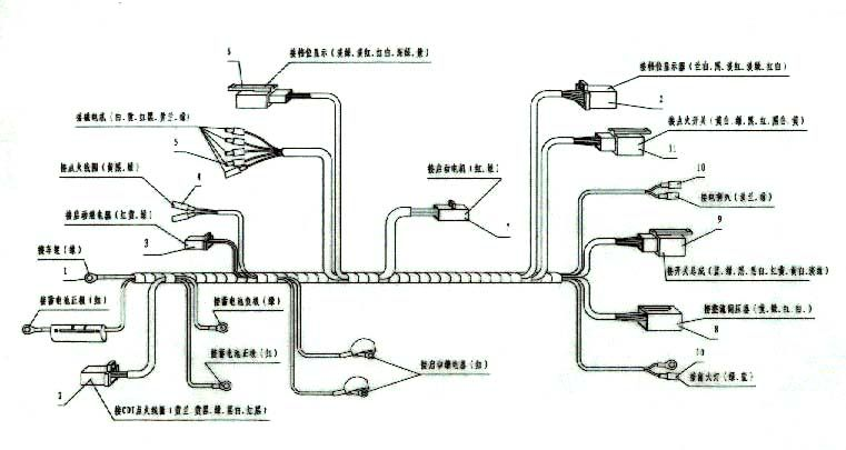 wiring diagram for chinese quad 50cc the wiring diagram kazuma wiring diagram 500 kazuma wiring diagrams for car or wiring diagram