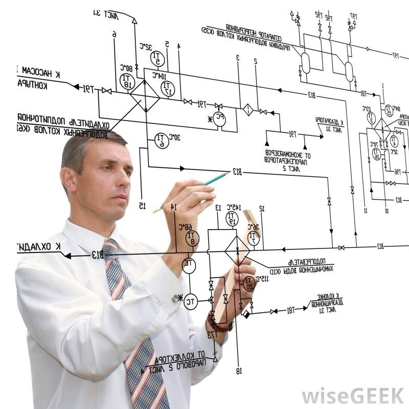 What Does A Design Engineer Do With Pictures Engineering Design Stock Photos Design Engineering