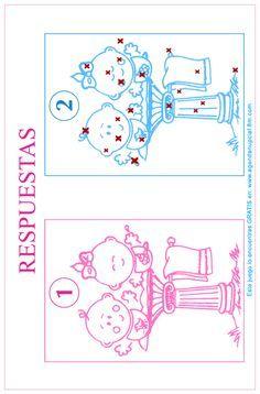 Juegos De Baby Shower Partes Del Cuerpo Del Bebe Respuestas Buscar