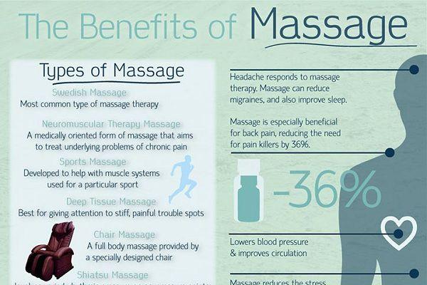 List of 49 Catchy Massage Slogans and Good Taglines   Massage ...